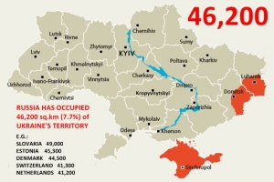 A PLAN TO SAVE THE WEST: LIBERATE DONBAS AND CRIMEA FROM RUSSIA
