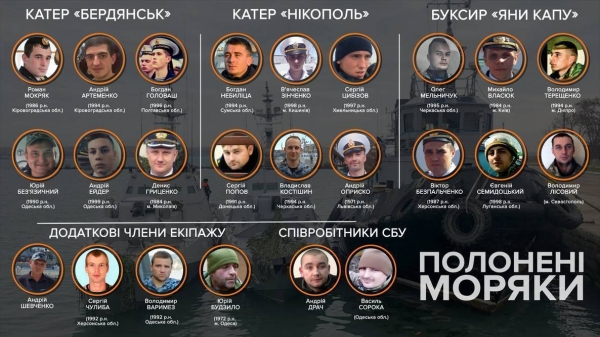 CAPTURED UKRAINIAN NAVY SAILORS ARE PRISONERS OF WAR — RUSSIA VIOLATES GENEVA CONVENTION
