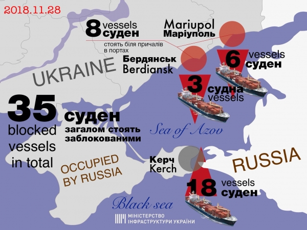NO WESTERN RESPONSE TO THE BATTLE OF THE KERCH STRAIT — RUSSIA EXPANDS WAR AGAINST UKRAINE