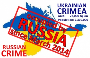 UN REPORT DOCUMENTS GRAVE HUMAN RIGHTS VIOLATIONS IN RUSSIAN-OCCUPIED CRIMEA
